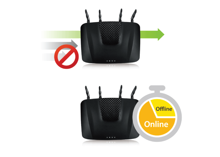 ARMOR Z1 AC2350 Dual-Band Wireless Gigabit Router Safe and scheduled web browsing