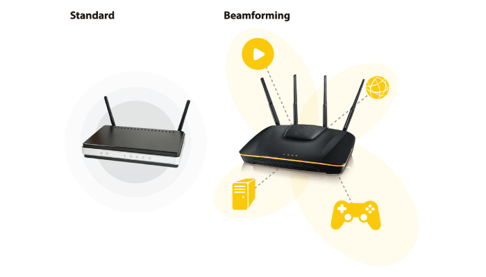 ARMOR Z1 AC2350 Dual-Band Wireless Gigabit Router Effective wireless connection by Beamforming